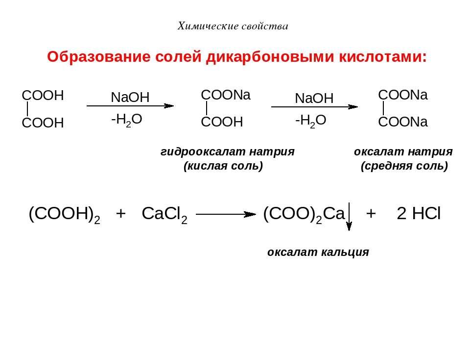 Образование солей дикарбоновыми кислотами: гидрооксалат натрия оксалат натрия...