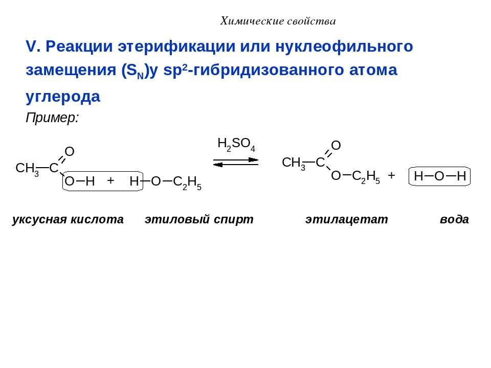 Химические свойства V. Реакции этерификации или нуклеофильного замещения (SN)...