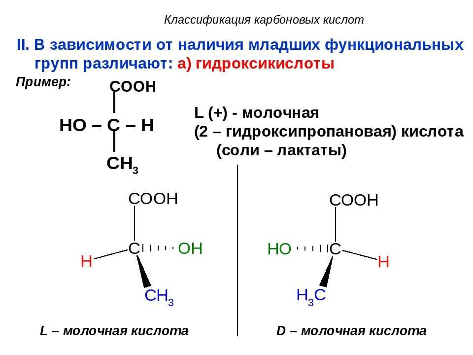 Классификация карбоновых кислот II. В зависимости от наличия младших функцион...