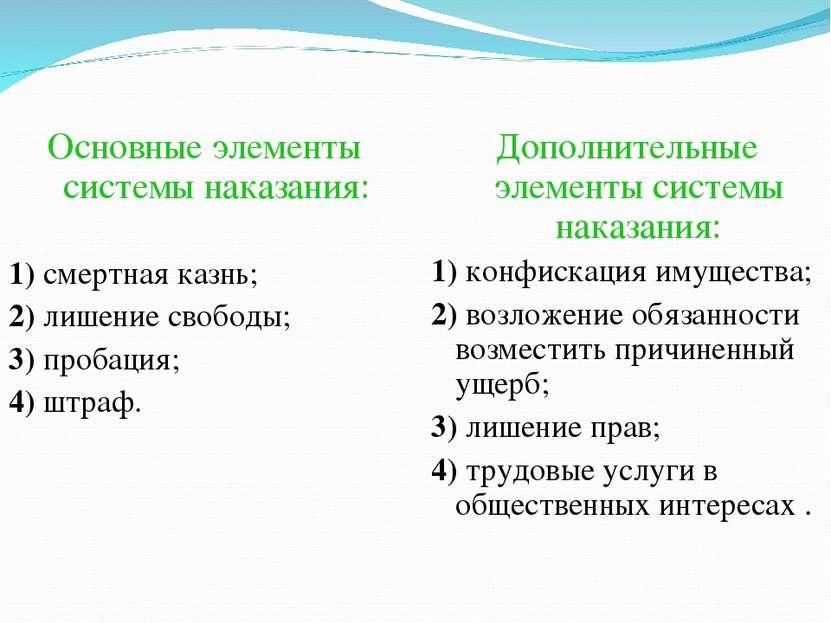 Основные элементы системы наказания: 1) смертная казнь; 2) лишение свободы; 3...