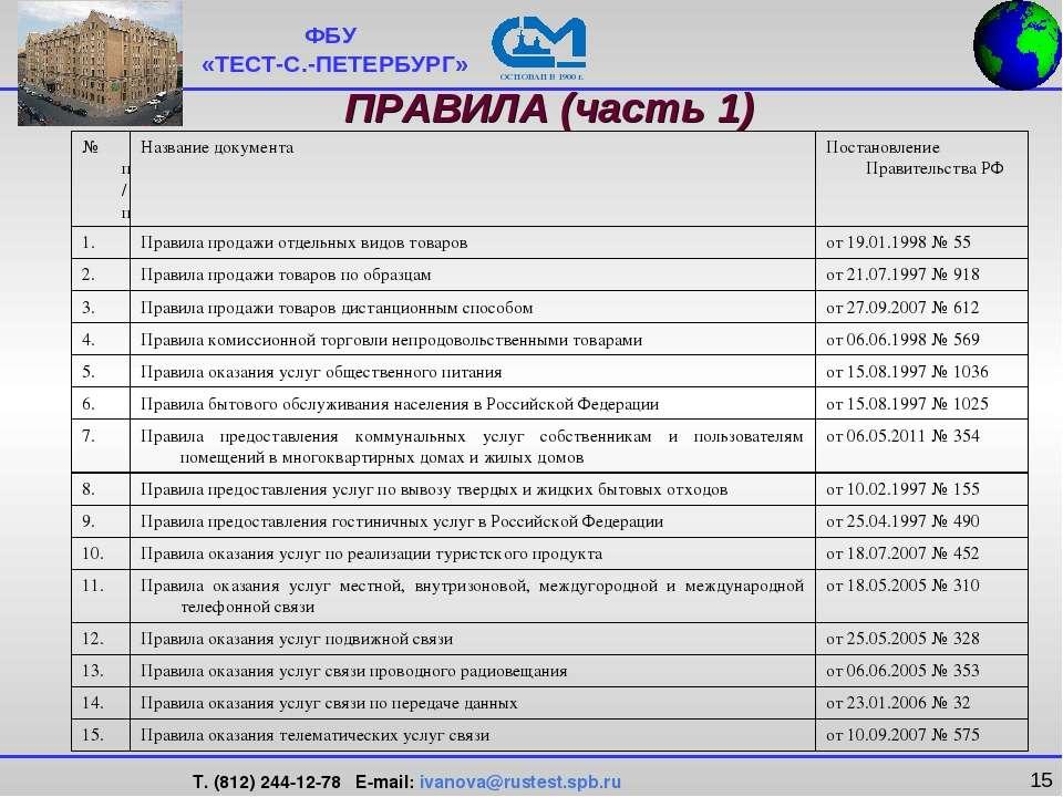 * ПРАВИЛА (часть 1) № п/п Название документа Постановление Правительства РФ 1...