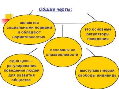 Общие черты: это основные регуляторы поведения являются социальными нормами и...
