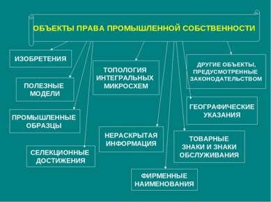ИЗОБРЕТЕНИЯ ТОПОЛОГИЯ ИНТЕГРАЛЬНЫХ МИКРОСХЕМ ГЕОГРАФИЧЕСКИЕ УКАЗАНИЯ ДРУГИЕ О...