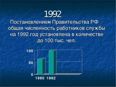 1992 Постановлением Правительства РФ общая численность работников службы на 1...