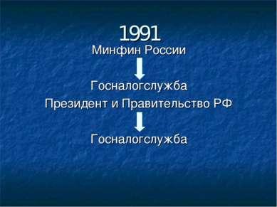 1991 Минфин России Госналогслужба Президент и Правительство РФ Госналогслужба