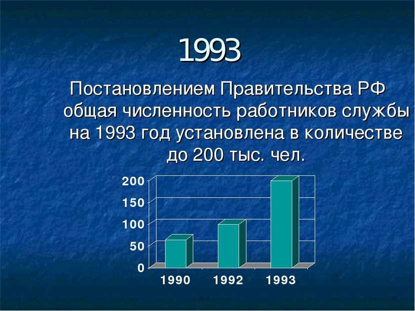 1993 Постановлением Правительства РФ общая численность работников службы на 1...