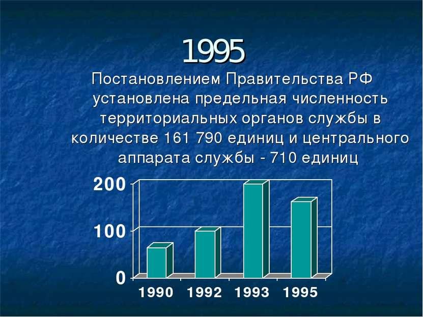 1995 Постановлением Правительства РФ установлена предельная численность терри...