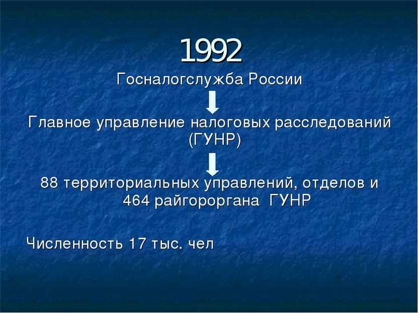 1992 Госналогслужба России Главное управление налоговых расследований (ГУНР) ...