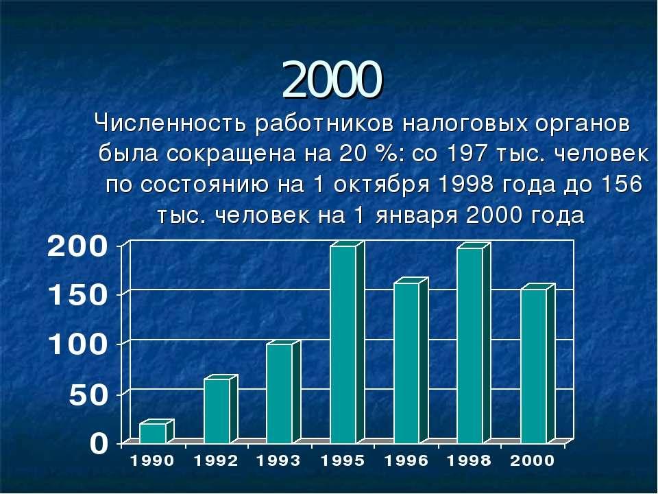 2000 Численность работников налоговых органов была сокращена на 20 %: со 197 ...