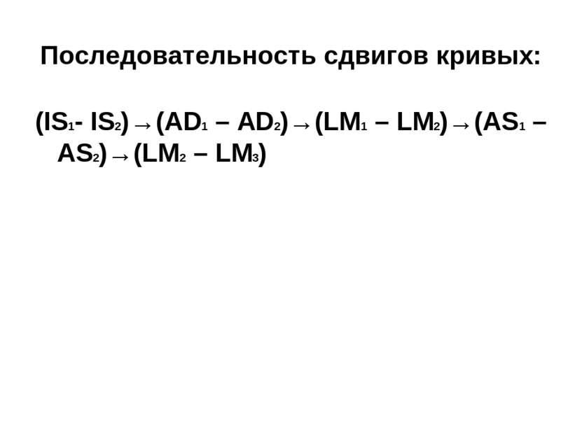 Последовательность сдвигов кривых: (IS1- IS2)→(AD1 – AD2)→(LM1 – LM2)→(AS1 – ...