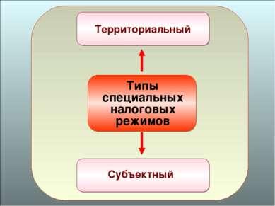 49 Типы специальных налоговых режимов Территориальный Субъектный 49