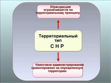 49 Территориальный тип С Н Р Юрисдикция ограничивается по территориальному пр...