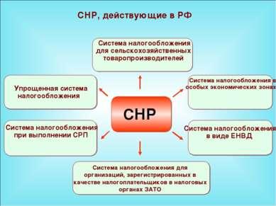 49 СНР, действующие в РФ Система налогообложения для сельскохозяйственных тов...