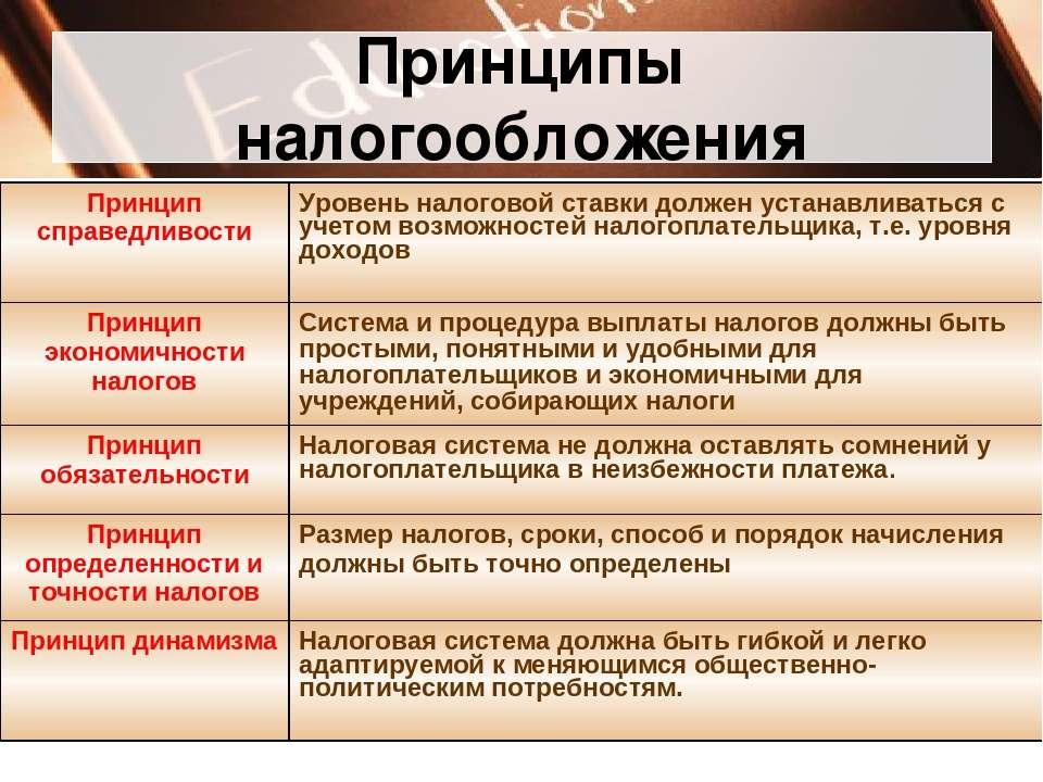 Принципы налогообложения Принцип справедливости Уровень налоговой ставки долж...