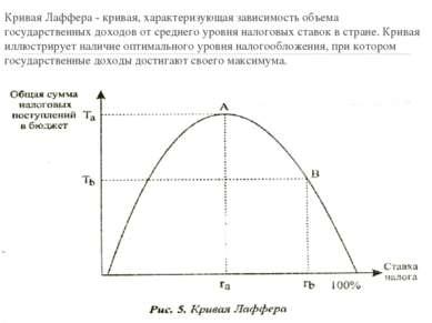 Кривая Лаффера - кривая, характеризующая зависимость объема государственных д...