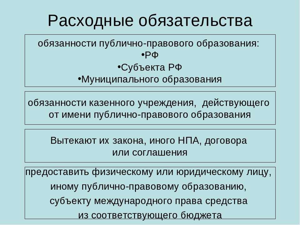 Расходные обязательства обязанности публично-правового образования: РФ Субъек...