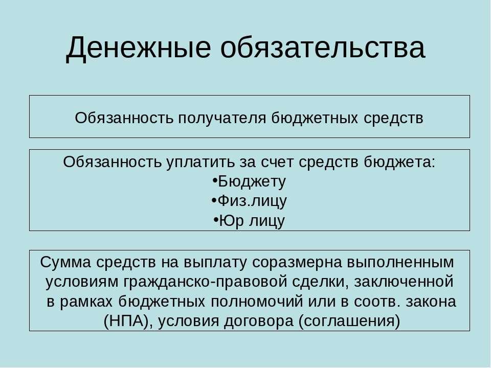 Денежные обязательства Обязанность получателя бюджетных средств Обязанность у...