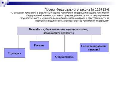 Проект Федерального закона № 116783-6 «О внесении изменений в Бюджетный кодек...