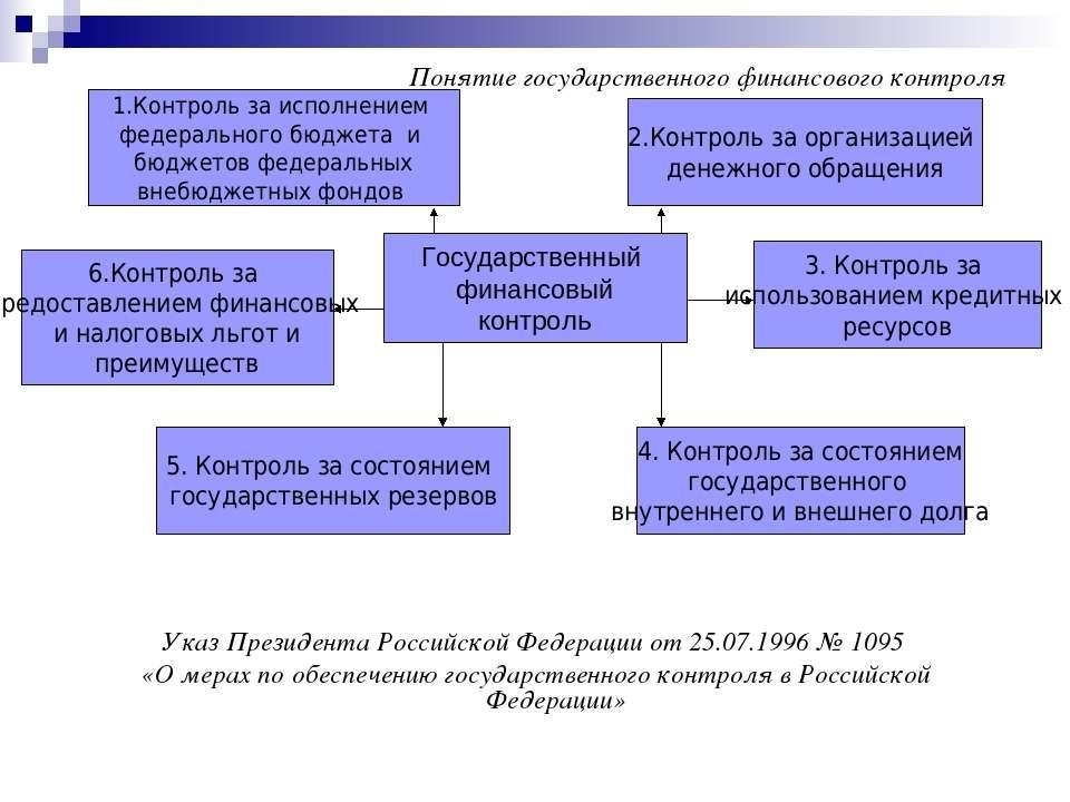 Указ Президента Российской Федерации от 25.07.1996 № 1095 «О мерах по обеспеч...