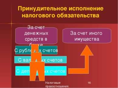 Налоговые правоотношения. Налоговые обязательства Принудительное исполнение н...