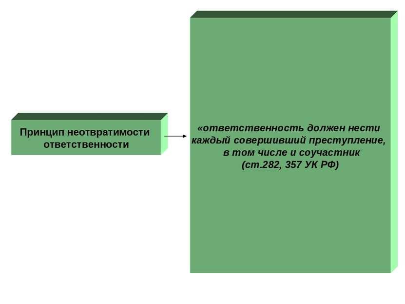 Принцип неотвратимости ответственности «ответственность должен нести каждый с...