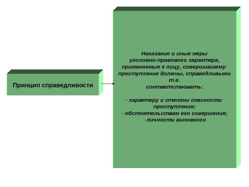 Принцип справедливости Наказание и иные меры уголовно-правового характера, пр...