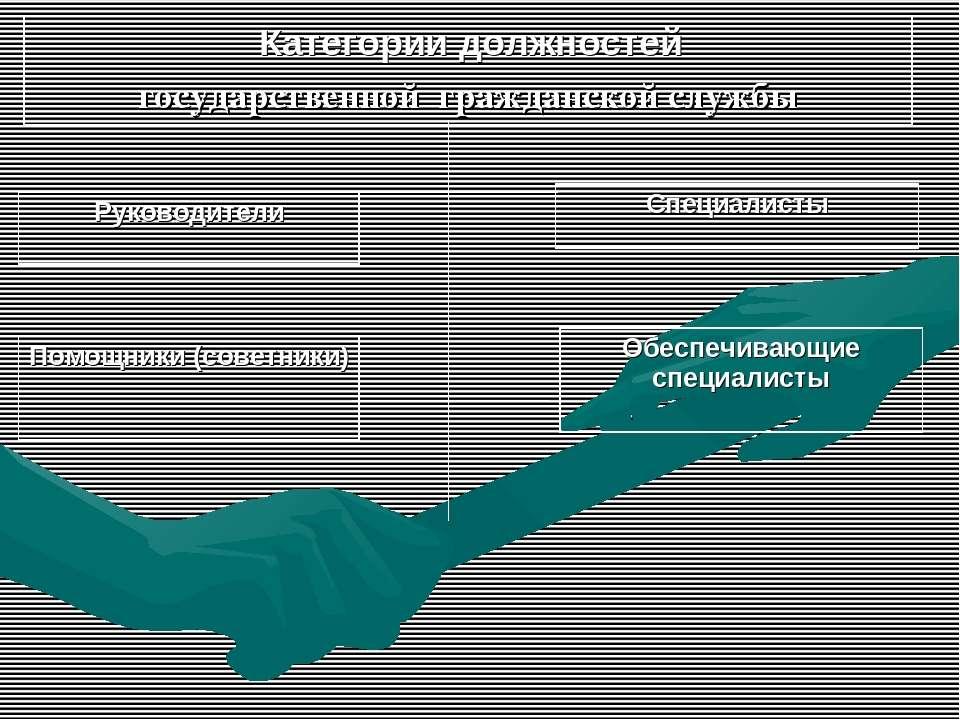 Категории должностей государственной гражданской службы Руководители Специали...
