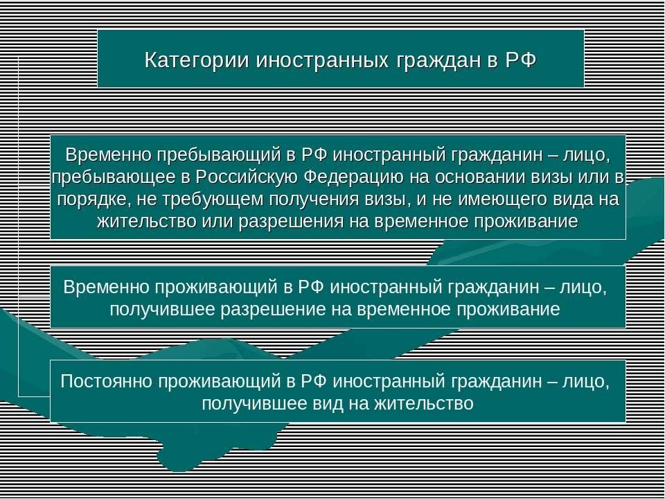 Категории иностранных граждан в РФ Временно пребывающий в РФ иностранный граж...