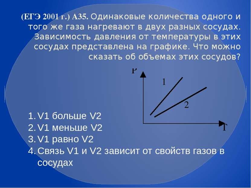 (ЕГЭ 2001 г.) А35. Одинаковые количества одного и того же газа нагревают в дв...