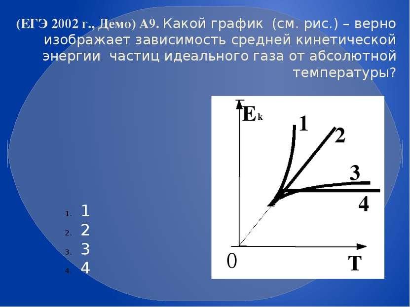 (ЕГЭ 2002 г., Демо) А9. Какой график (см. рис.) – верно изображает зависимост...