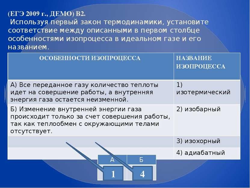(ЕГЭ 2009 г., ДЕМО) В2. Используя первый закон термодинамики, установите соот...