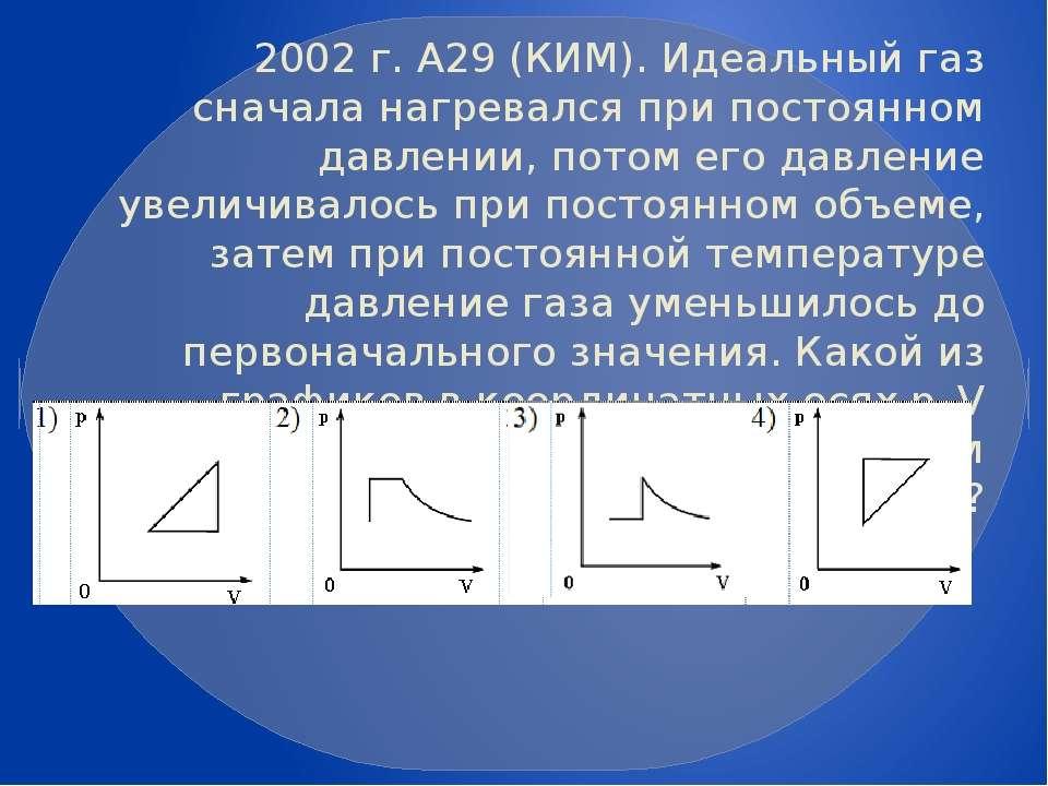 2002 г. А29 (КИМ). Идеальный газ сначала нагревался при постоянном давлении, ...