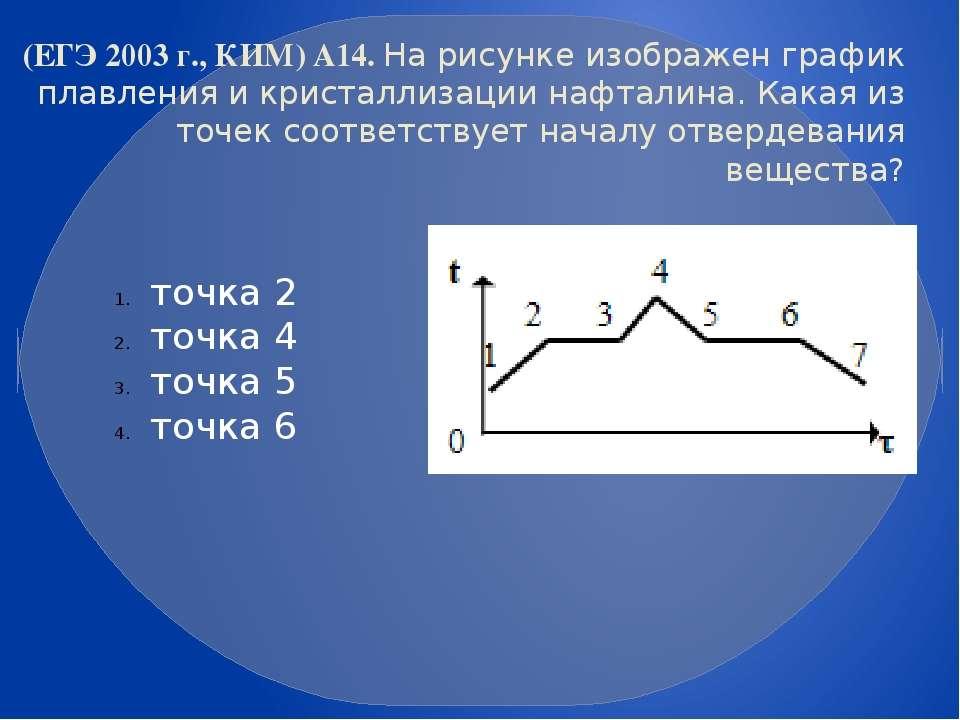 (ЕГЭ 2003 г., КИМ) А14. На рисунке изображен график плавления и кристаллизаци...