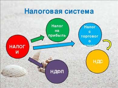 Налоговая система НАЛОГИ Налог на прибыль Налог с торгового импорта НДС НДФЛ