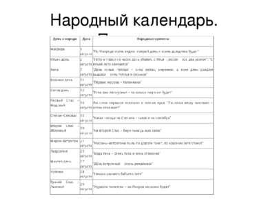 Народный календарь. Приметы. Август.