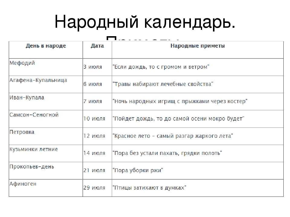 Народный календарь. Приметы. Июль.