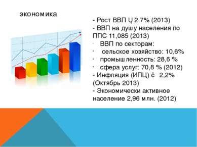 экономика - Рост ВВП ▲2.7% (2013) - ВВП на душу населения по ППС 11,085 (2013...