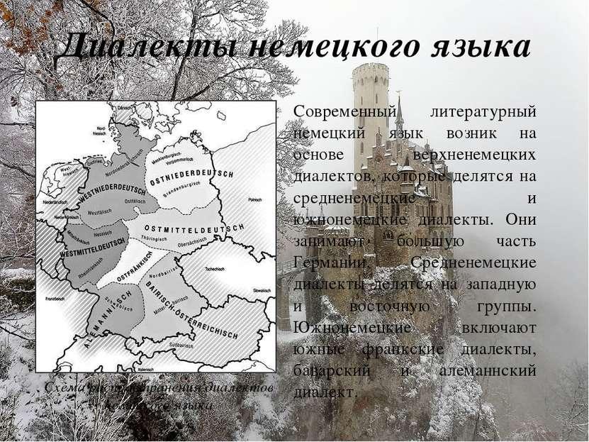 Диалекты немецкого языка Схема распространения диалектов немецкого языка Совр...