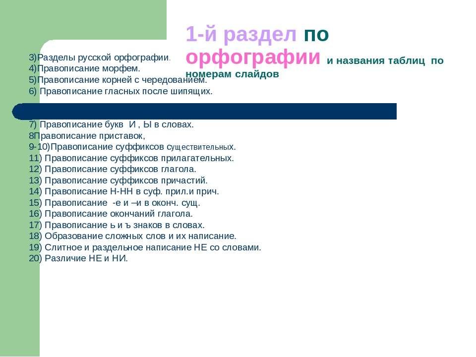 1-й раздел по орфографии и названия таблиц по номерам слайдов 3)Разделы русск...