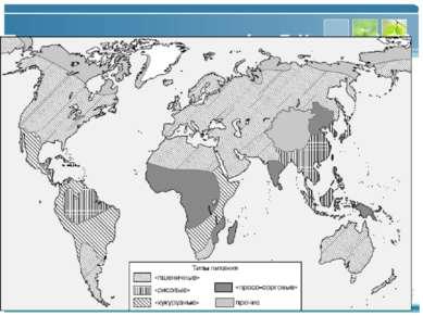 Типы питания населения (по Г. Кериелу) [1] www.themegallery.com