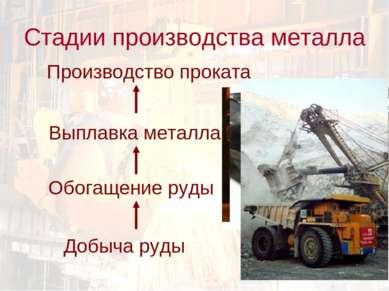 Стадии производства металла Производство проката Добыча руды Обогащение руды ...