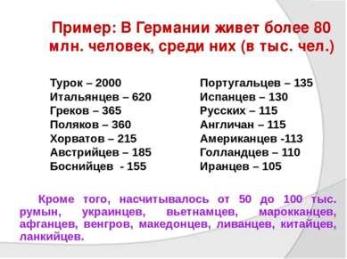 Пример: В Германии живет более 80 млн. человек, среди них (в тыс. чел.) Турок...