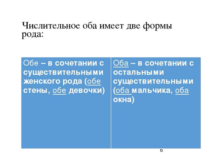 Числительное оба имеет две формы рода: * Обе – в сочетании с существительными...
