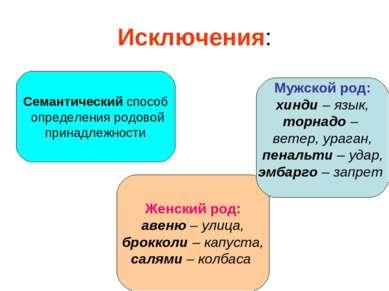 Исключения: Семантический способ определения родовой принадлежности Женский р...