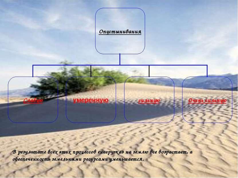 В результате всех этих процессов «нагрузка» на землю все возрастает, а обеспе...