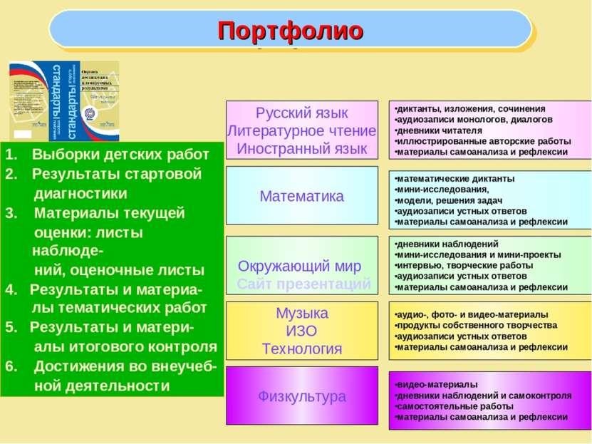 Портфолио Русский язык Литературное чтение Иностранный язык диктанты, изложен...