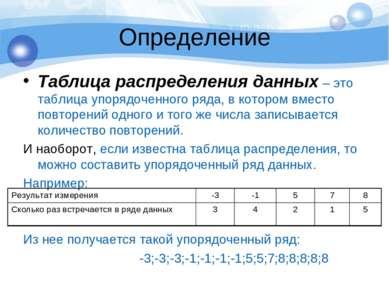 Определение Таблица распределения данных – это таблица упорядоченного ряда, в...