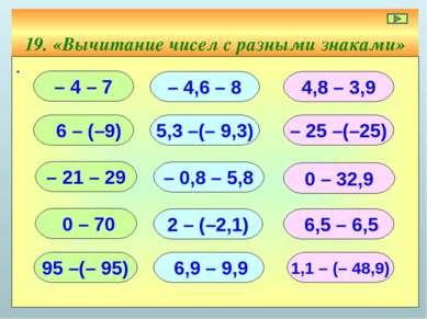 19. «Вычитание чисел с разными знаками» ∙