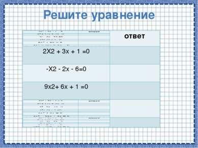 Решите уравнение ответ 2X2+3x+1=0 -X2-2x-6=0 9x2+6x+1 =0