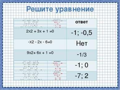 Решите уравнение ответ 2X2+3x+1=0 -1; -0,5 -X2-2x-6=0 Нет 9x2+6x+1 =0 -1/3 -1...